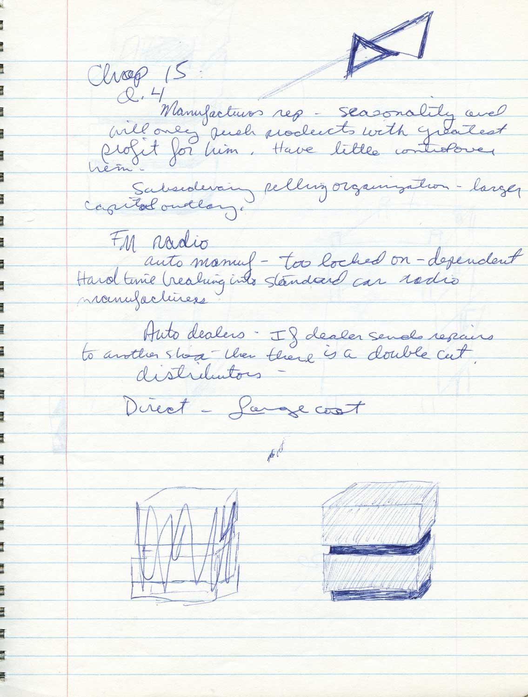 Journals : Garry Shandling